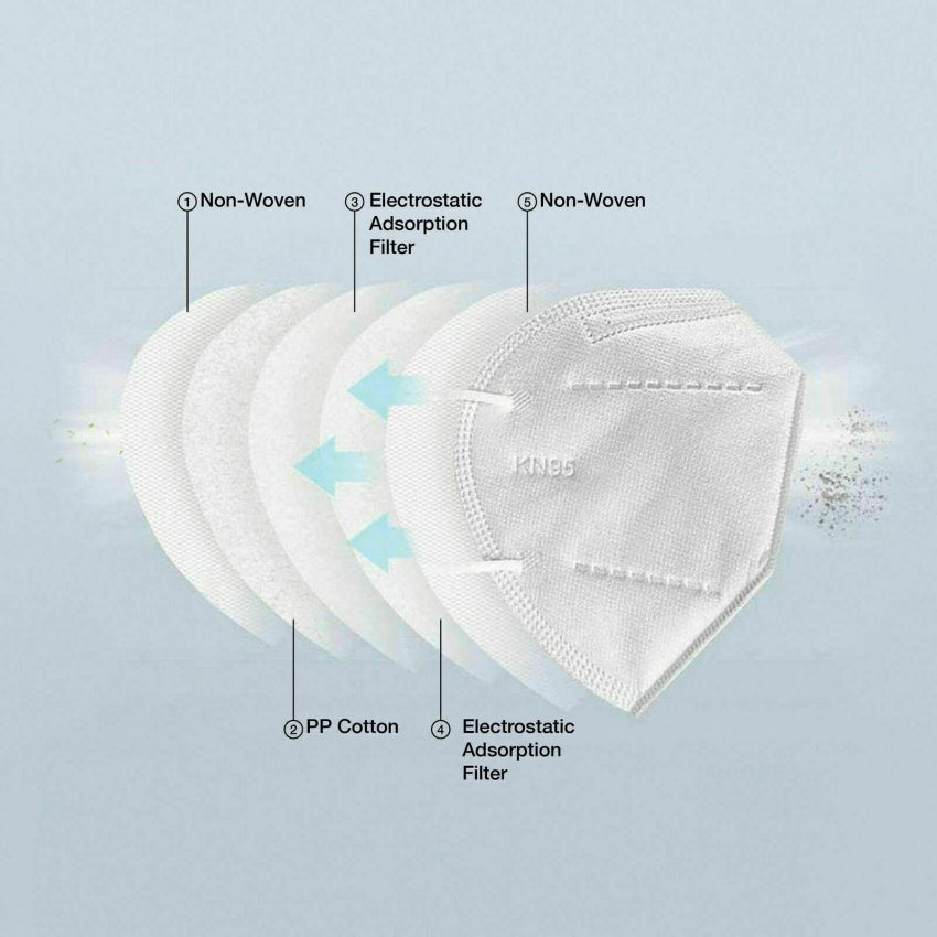10 PCS KN95 Face Mask Disposable Mouth Cover MEDICAL Protective Respirator PM2.5 4