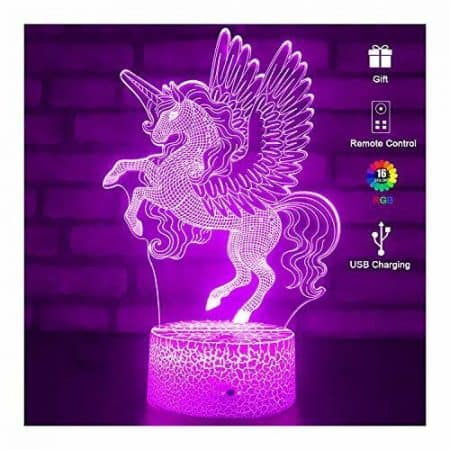 Toys for 3 4 5 6 7 8 9 Year Old Girls Gifts Girl Birthday Gifts Kids Unicorn