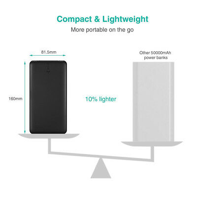Poweradd 50000mAh 2 USB Port Power Bank Portable Quick Charger for Cell Phone 4