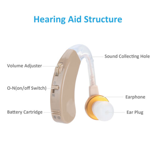 A Pair of Digital Hearing Aid Aids Kit Behind the Ear BTE Sound Voice Amplifier 1