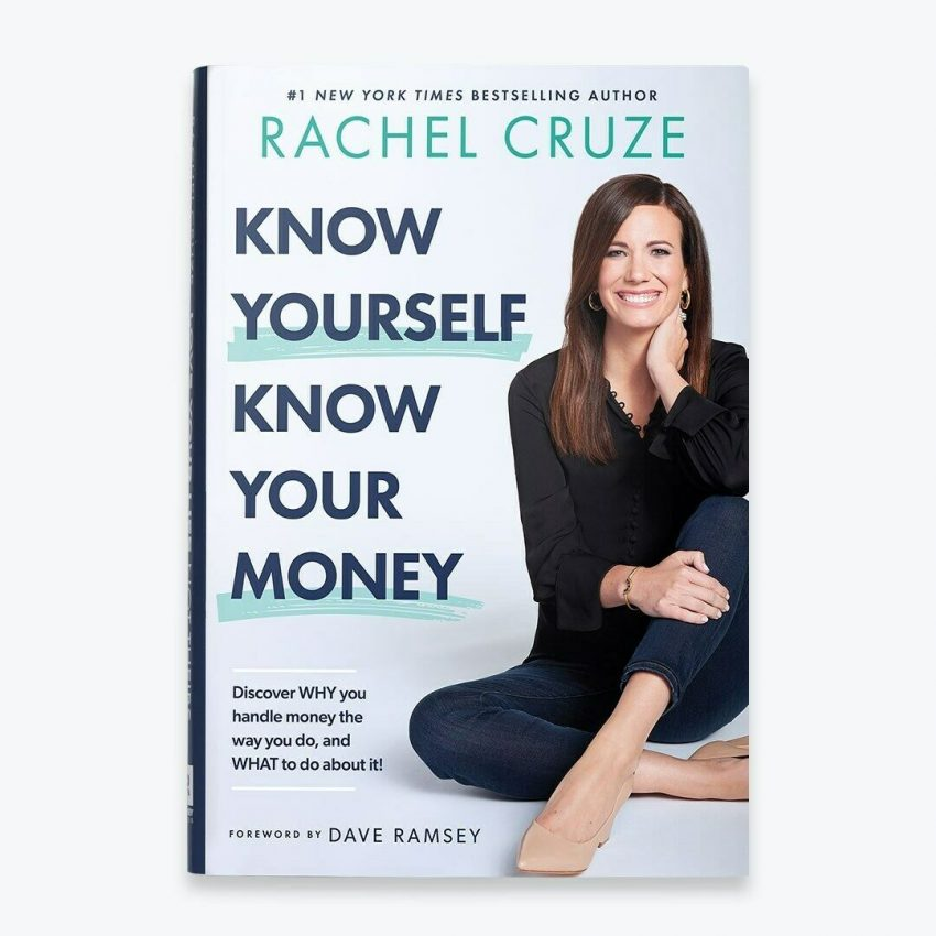 Know Yourself Know Your Money
