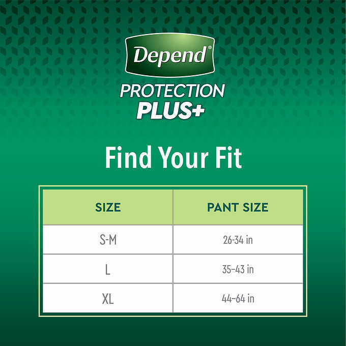 Depend FIT-FLEX Underwear for Men Size: Sm/Med - 92Ct - Free Shipping! 1