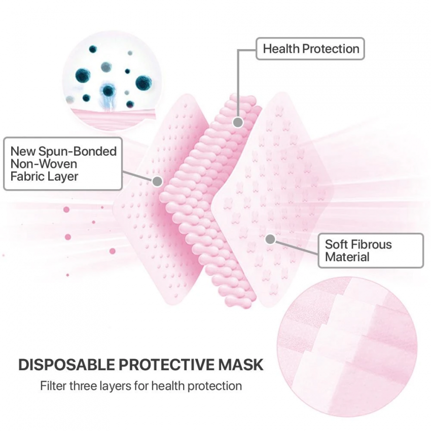 50/100 PCS Color Face Mask Mouth & Nose Protector Respirator Masks with Filter 8